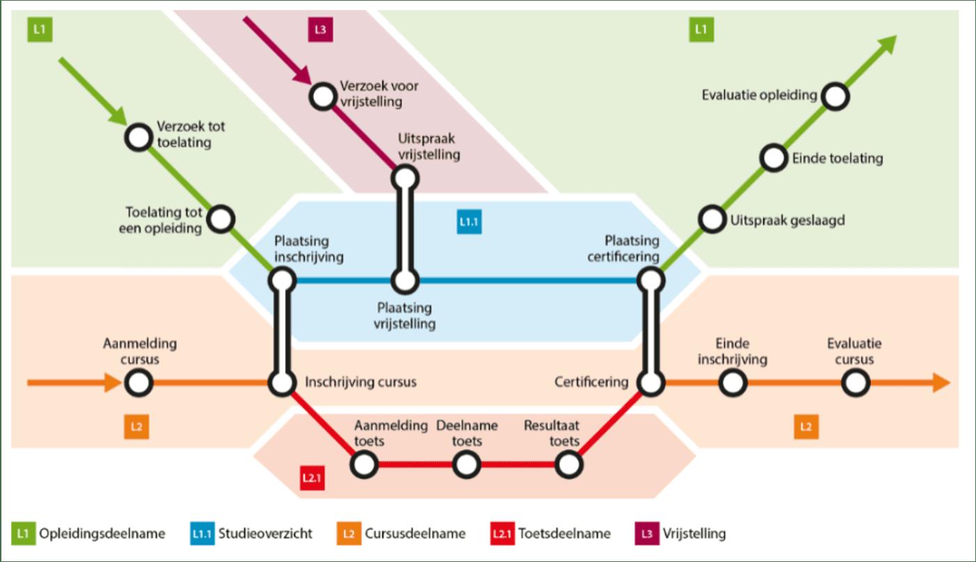 202105 Metrokaart OU